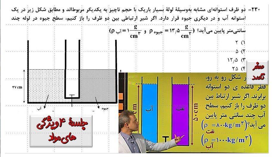 فیزیک کنکور 1400