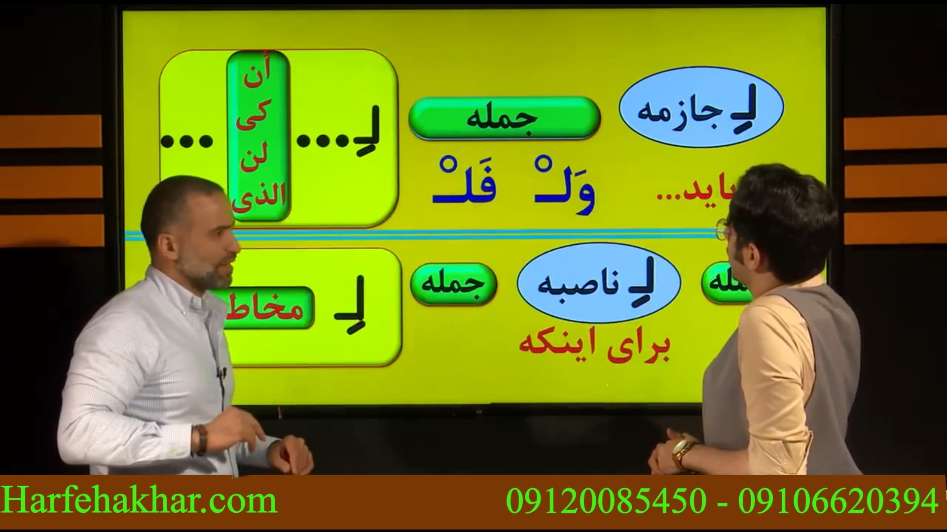 روش مطالعه قواعد عربی