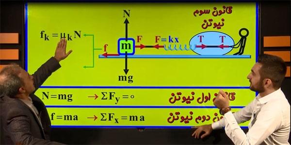 فیزیک دوازدهم موسسه حرف آخر