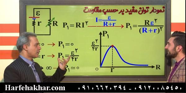فیزیک کنکوری یازدهم حرف آخر